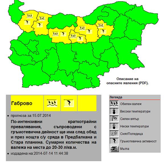 Код жълто за област Габрово - 15 юли 2014