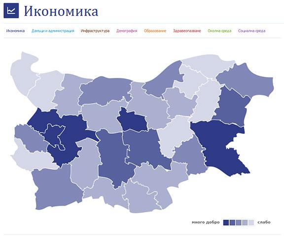 Изследване на ИПИ за област Габрово