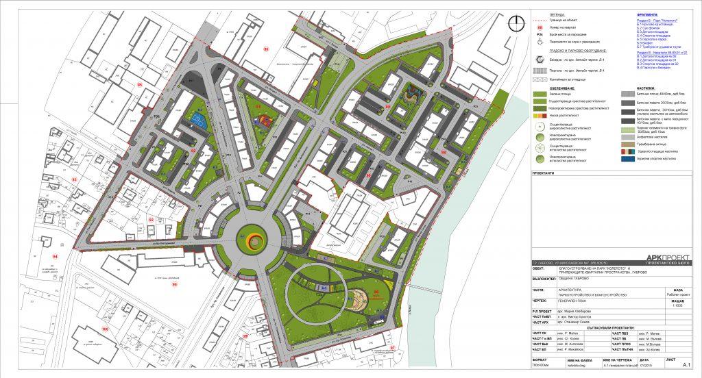 Благоустрояване на зоната на Колелото с прилежащите квартални пространства