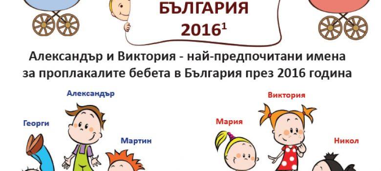 Имена в България през 2016 година. Данни на НСИ