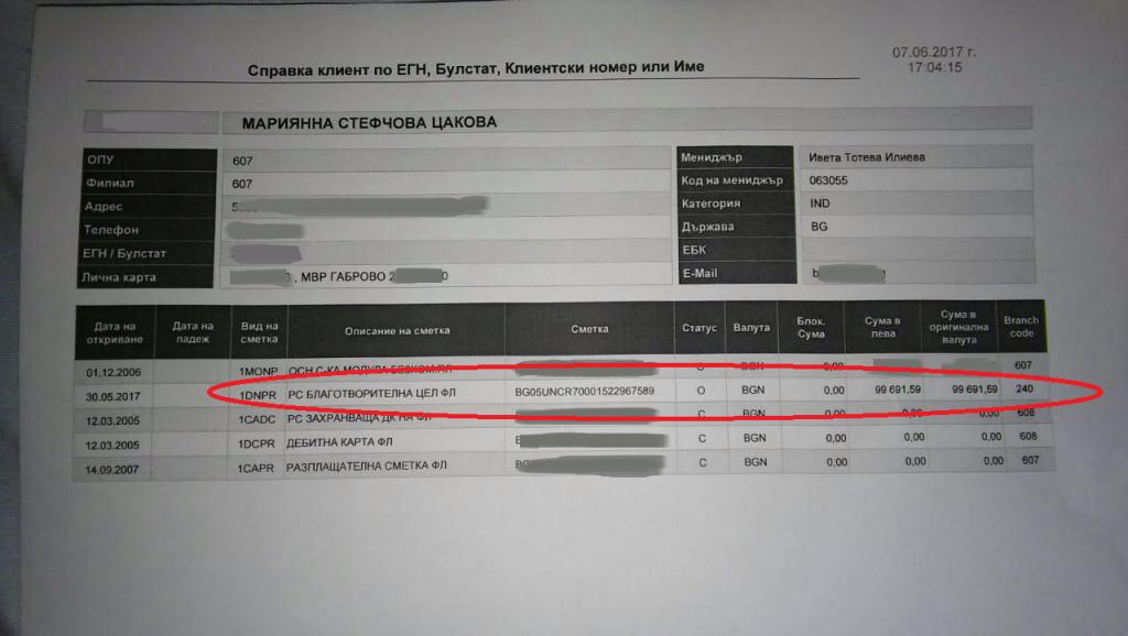 Дарителската сметка за Мариянна Цакова към 7 юни 2017 г.